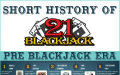 Short History of Blackjack Infographics
